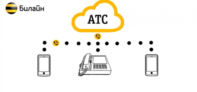«Облачная АТС» или IP-телефония от Билайн