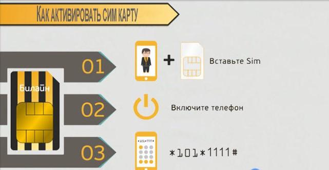 активировать sim-карту билайн