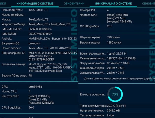 Maxi LTE информация о системе